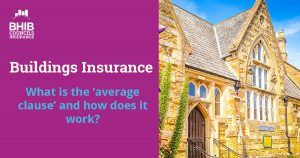 Average clause in buildings insurance